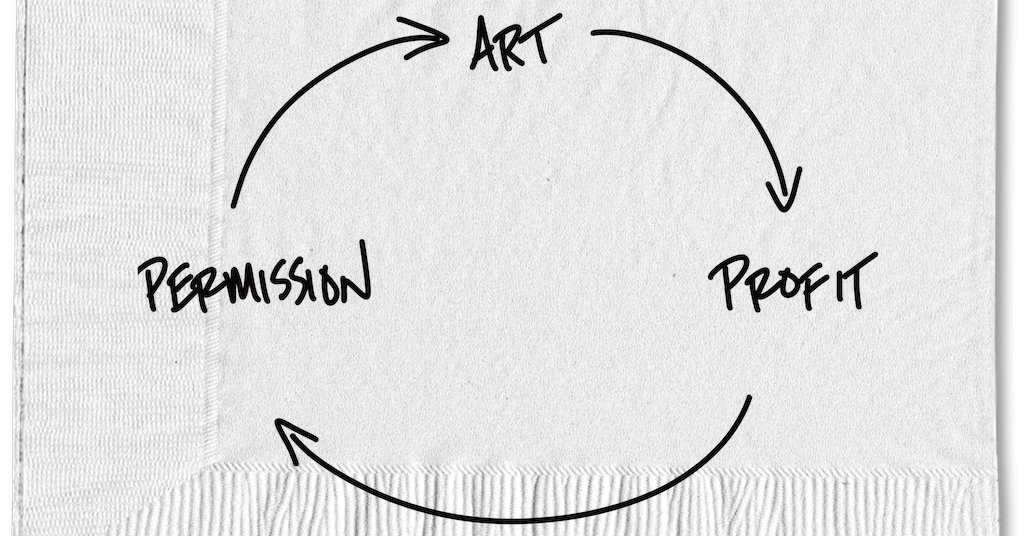 Profit From Art Isn't Dirty. It Means: Make More Art.